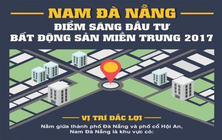 5 yếu tố tạo sóng trên thị trường Bất động sản Nam Đà Nẵng