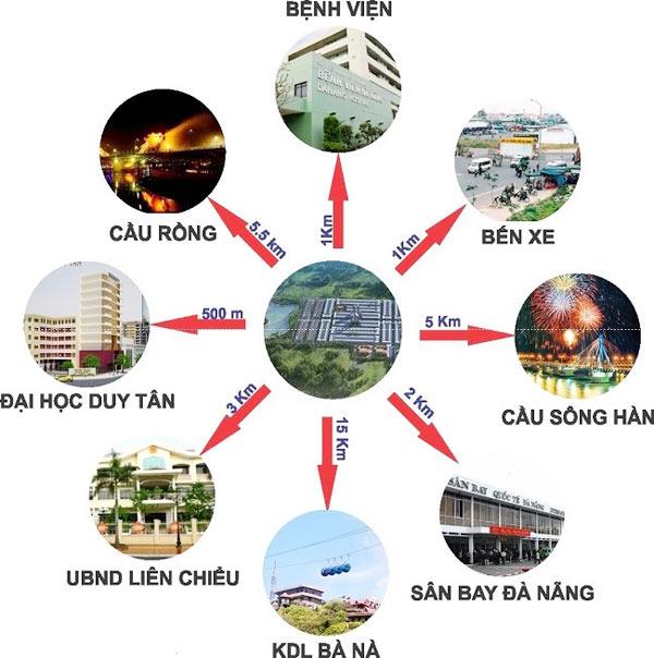 vị trí dự án  Phước Lý